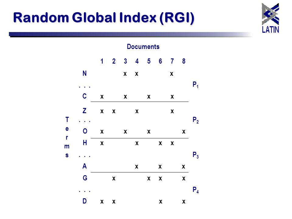 Random Global Index (RGI) TermsTerms P4P4 P1P1 P2P2 P3P3 12345678 Documents xxxA xxxxD xxxxC xxxxH xxxxG xxxx O xxxN xxxxZ...