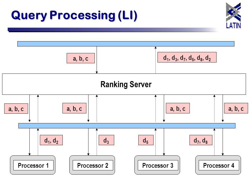 Query Processing (LI) a, b, c d 1, d 3, d 7, d 5, d 8, d 2 Processor 1Processor 2Processor 3Processor 4 d 1, d 2 d3d3 d 7, d 8 d5d5 a, b, c Ranking Server