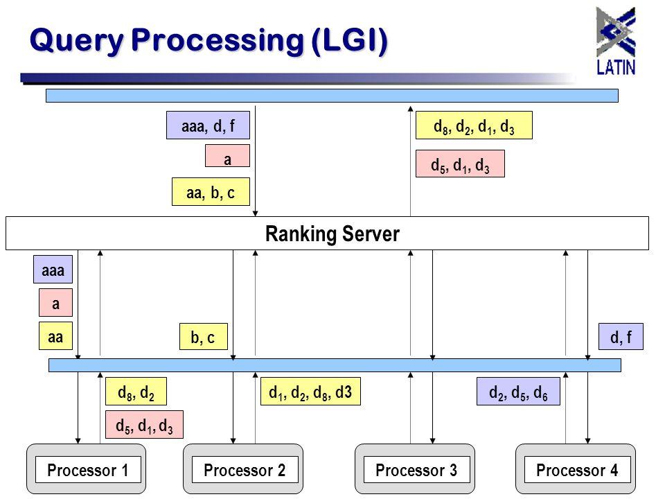 Query Processing (LGI) Processor 1Processor 2Processor 3Processor 4 Ranking Server d 5, d 1, d 3 d 1, d 2, d 8, d3d 2, d 5, d 6 a b, cd, f a aaa, d, f d 5, d 1, d 3 d 8, d 2, d 1, d 3 aa aa, b, c aaa d 8, d 2