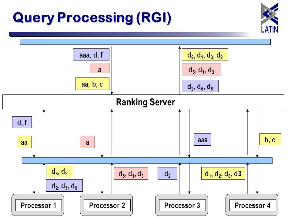 Query Processing (RGI) Processor 1Processor 2Processor 3Processor 4 Ranking Server a b, c d, f a aaa, d, f d 5, d 1, d 3 d 8, d 1, d 3, d 2 aa aa, b, c aaa d 2, d 5, d 6 d 1, d 2, d 8, d3 d 8, d 2 d 5, d 1, d 3 d2d2 d 2, d 5, d 6