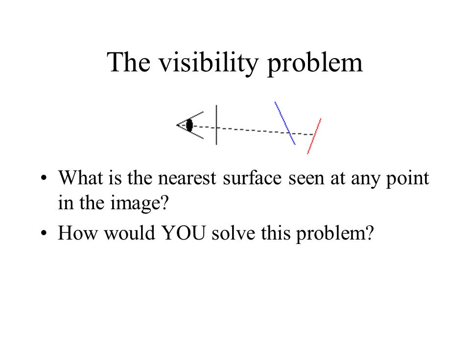 The visibility problem What is the nearest surface seen at any point in the image.
