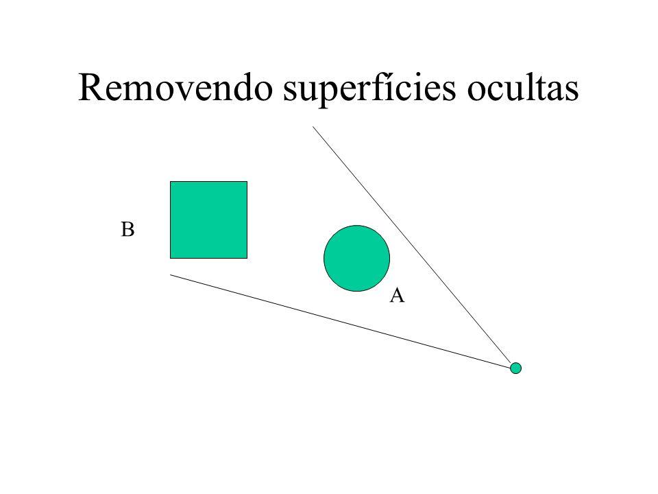 Removendo superfícies ocultas B A