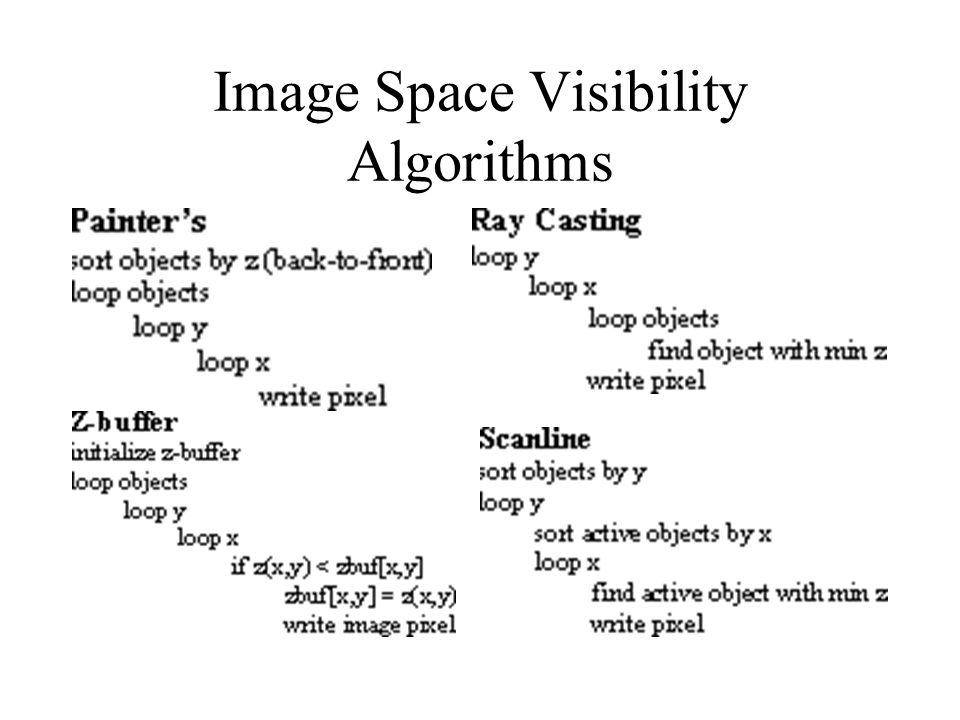 Image Space Visibility Algorithms