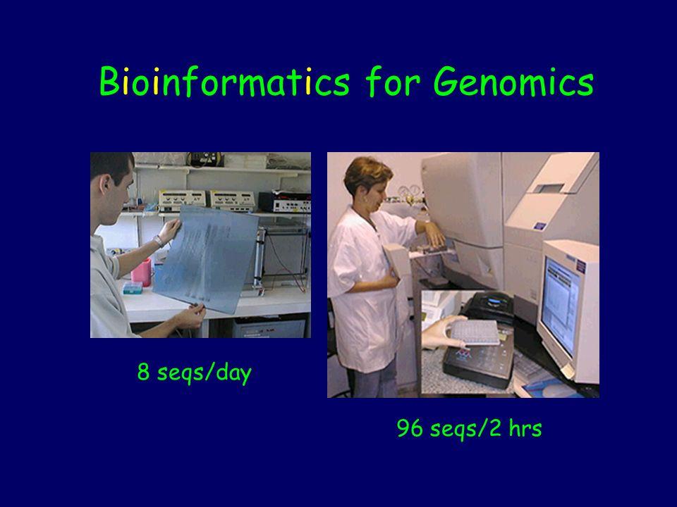 8 seqs/day 96 seqs/2 hrs Bioinformatics for Genomics