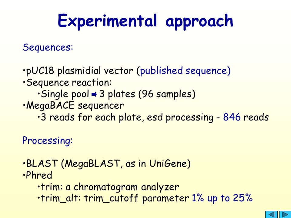 Experimental approach Sequences: pUC18 plasmidial vector (published sequence) Sequence reaction: Single pool - 3 plates (96 samples) MegaBACE sequencer 3 reads for each plate, esd processing - 846 reads Processing: BLAST (MegaBLAST, as in UniGene) Phred trim: a chromatogram analyzer trim_alt: trim_cutoff parameter 1% up to 25%