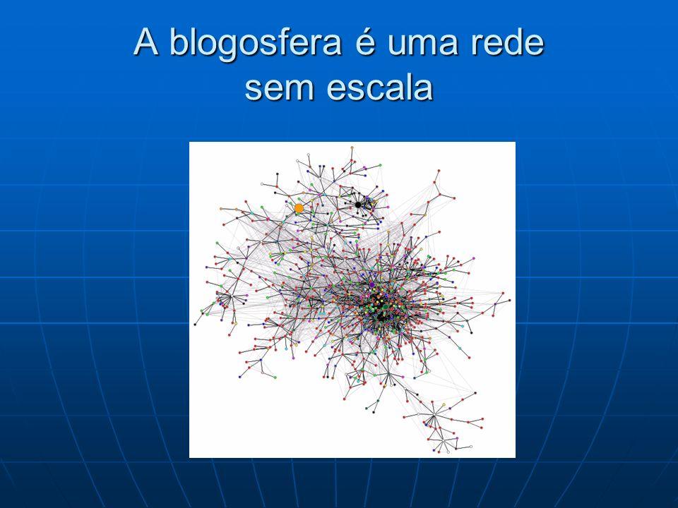 A blogosfera é uma rede sem escala