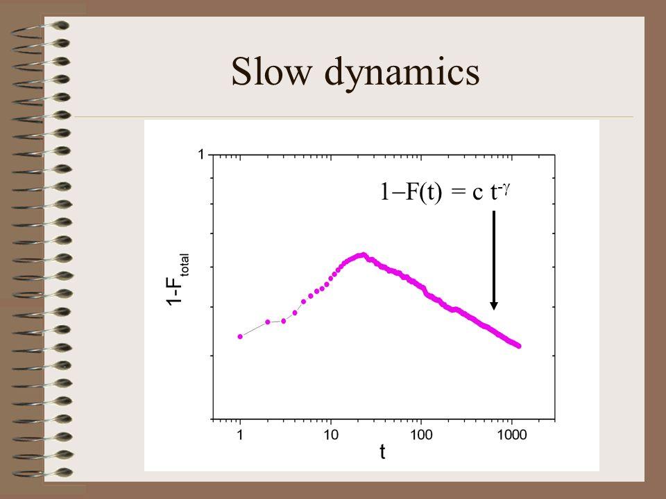 Slow dynamics 1 F(t) = c t -
