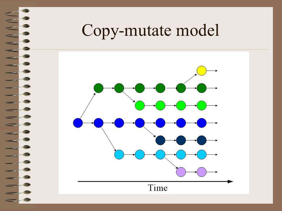 Copy-mutate model