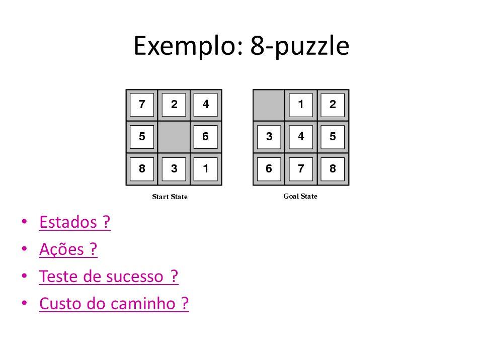 Exemplo: 8-puzzle Estados ? Ações ? Teste de sucesso ? Custo do caminho ?