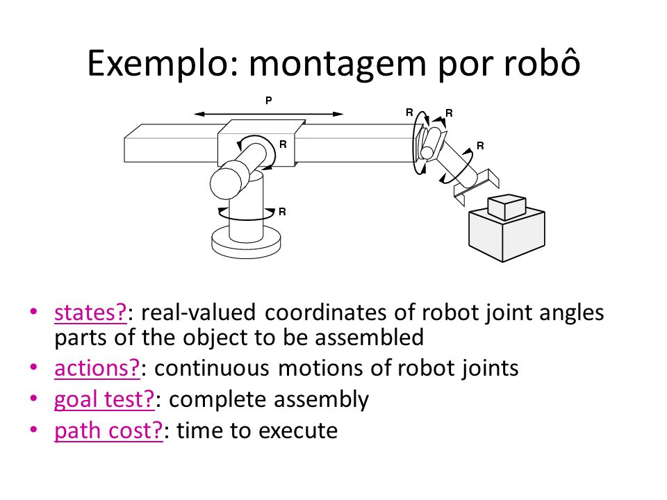 Exemplo: montagem por robô states?: real-valued coordinates of robot joint angles parts of the object to be assembled actions?: continuous motions of