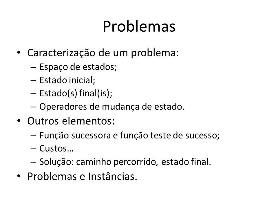 Problemas Caracterização de um problema: – Espaço de estados; – Estado inicial; – Estado(s) final(is); – Operadores de mudança de estado. Outros eleme