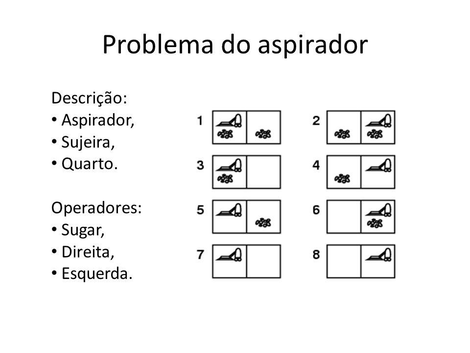 Problema do aspirador Descrição: Aspirador, Sujeira, Quarto. Operadores: Sugar, Direita, Esquerda.