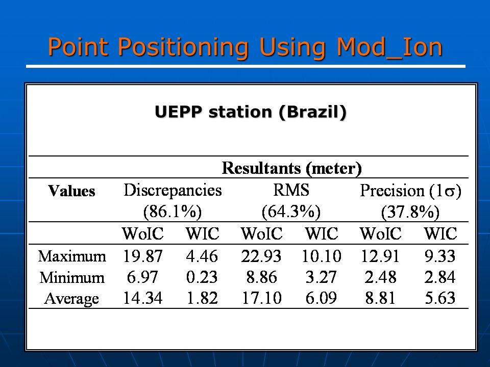 UEPP station (Brazil)