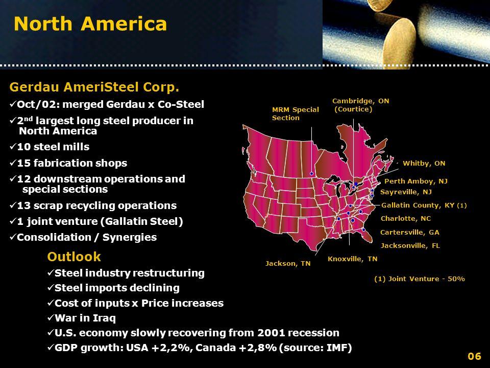 North America Gerdau AmeriSteel Corp. Oct/02: merged Gerdau x Co-Steel 2 nd largest long steel producer in North America 10 steel mills 15 fabrication