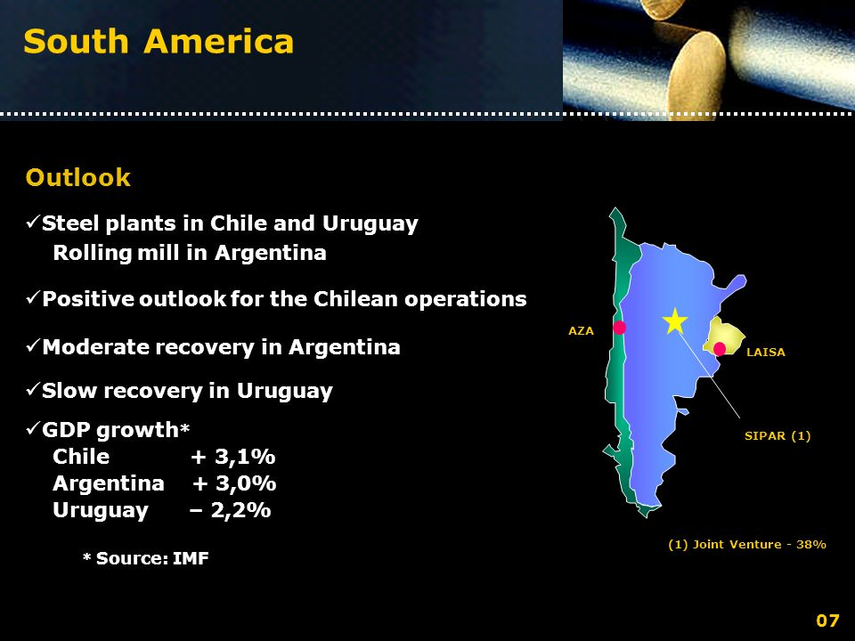 Outlook Steel plants in Chile and Uruguay Rolling mill in Argentina Positive outlook for the Chilean operations Moderate recovery in Argentina Slow re