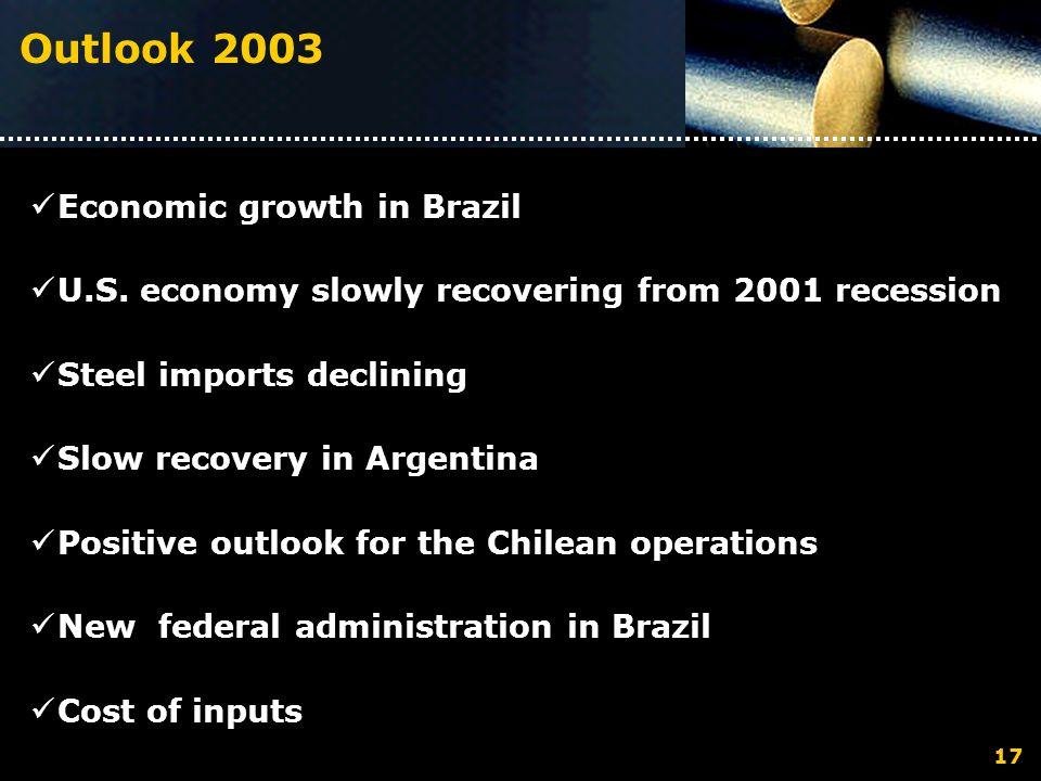Outlook 2003 Economic growth in Brazil U.S.