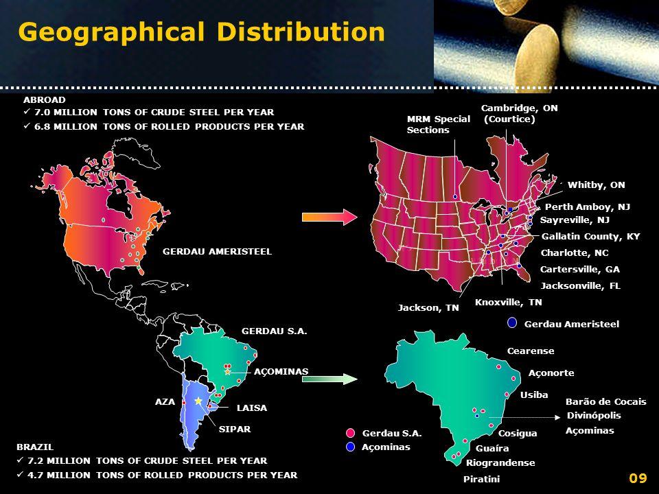 Barão de Cocais BRAZIL 7.2 MILLION TONS OF CRUDE STEEL PER YEAR 4.7 MILLION TONS OF ROLLED PRODUCTS PER YEAR ABROAD 7.0 MILLION TONS OF CRUDE STEEL PER YEAR 6.8 MILLION TONS OF ROLLED PRODUCTS PER YEAR SIPAR LAISA GERDAU AMERISTEEL GERDAU S.A.