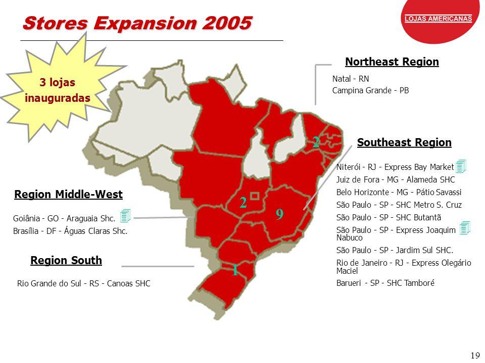 19 19 Northeast Region Southeast Region Region Middle-West Goiânia - GO - Araguaia Shc.