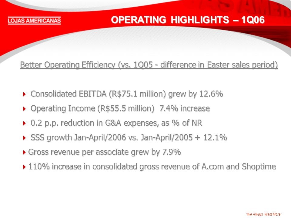 We Always Want More OPERATING HIGHLIGHTS – 1Q06 Better Operating Efficiency (vs.