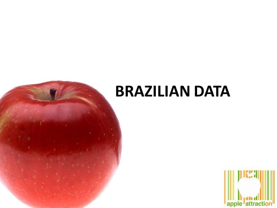 BRAZILIAN DATA