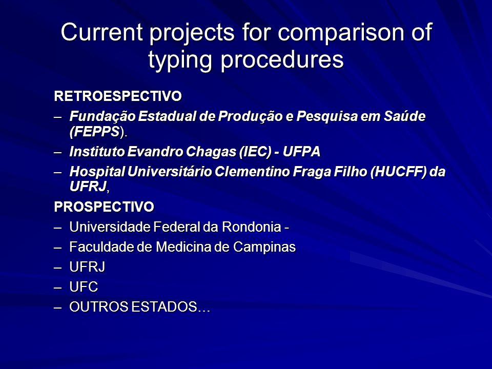 Current projects for comparison of typing procedures RETROESPECTIVO –Fundação Estadual de Produção e Pesquisa em Saúde (FEPPS). –Instituto Evandro Cha