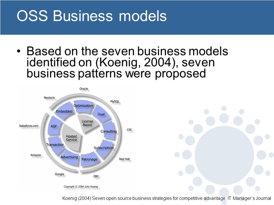 OSS Business models Based on the seven business models identified on (Koenig, 2004), seven business patterns were proposed Koenig (2004) Seven open so