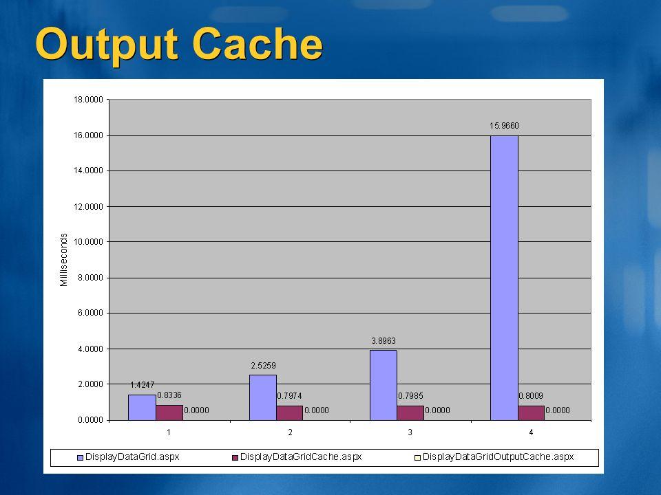 Output Cache