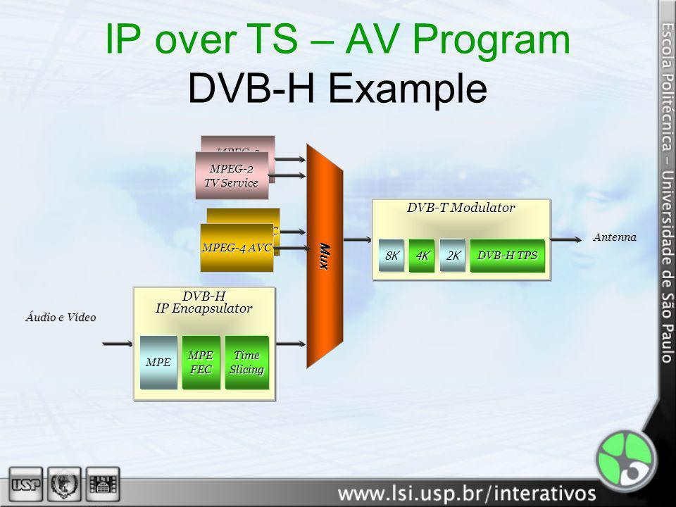 IPTV SBTVD is focused on free to air TV Mux Encoder Video Encoder Audio Data IP Encapsulator