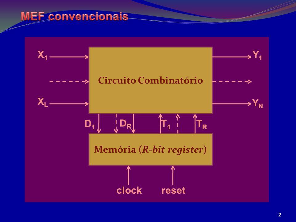 2 Memória (R-bit register) Circuito Combinatório D1D1 DRDR TRTR T1T1 X1X1 XLXL Y1Y1 YNYN clockreset MEF