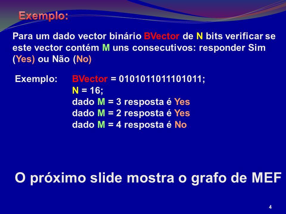 4 Para um dado vector binário BVector de N bits verificar se este vector contém M uns consecutivos: responder Sim (Yes) ou Não (No) Exemplo:BVector =