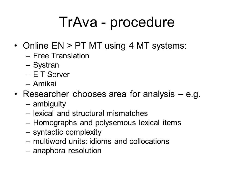 TrAva - procedure Online EN > PT MT using 4 MT systems: –Free Translation –Systran –E T Server –Amikai Researcher chooses area for analysis – e.g.