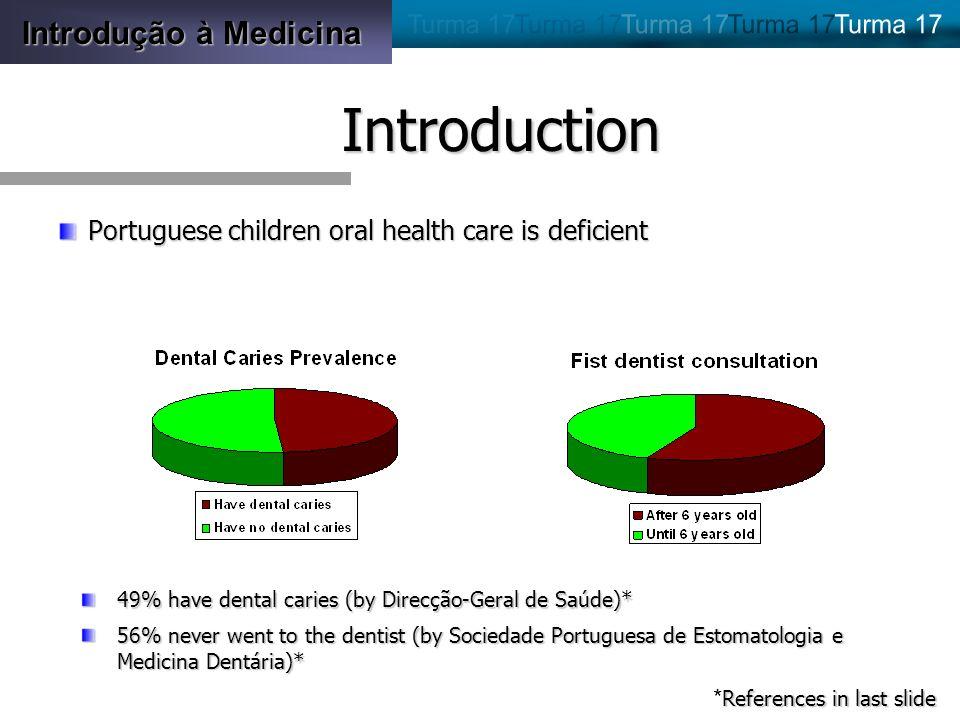 Introdução à Medicina Introduction Portuguese children oral health care is deficient 49% have dental caries (by Direcção-Geral de Saúde)* 56% never we