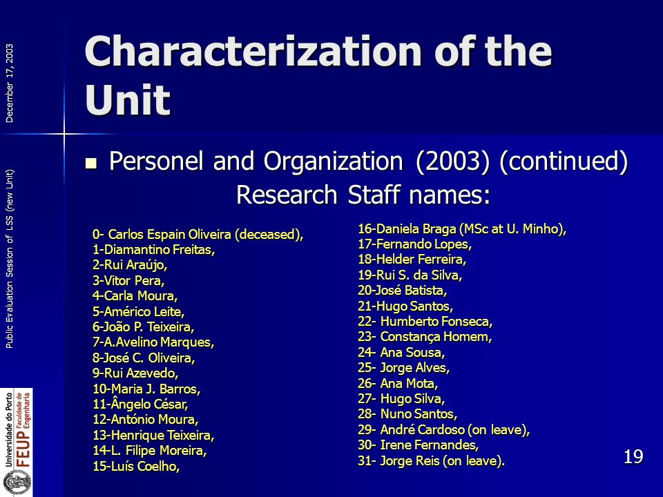 December 17, 2003 Public Evaluation Session of LSS (new Unit) 19 Characterization of the Unit Personel and Organization (2003) (continued) Personel and Organization (2003) (continued) Research Staff names: 0- Carlos Espain Oliveira (deceased), 1-Diamantino Freitas, 2-Rui Araújo, 3-Vitor Pera, 4-Carla Moura, 5-Américo Leite, 6-João P.