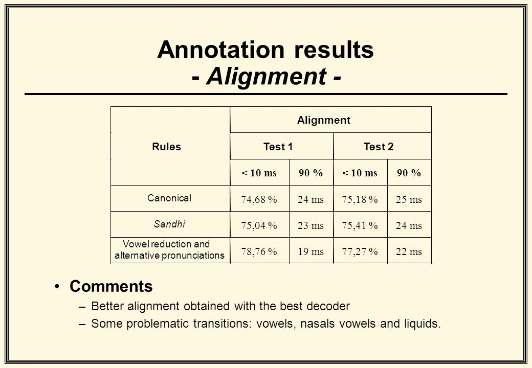 Annotation results - Alignment - Comments –Better alignment obtained with the best decoder –Some problematic transitions: vowels, nasals vowels and li