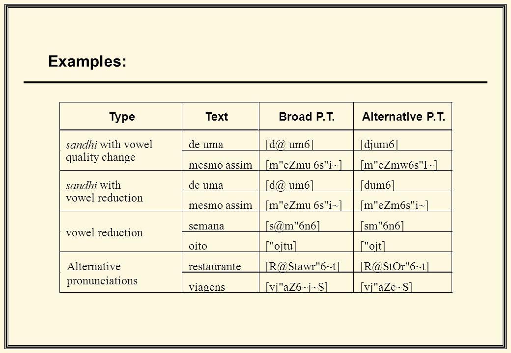 Examples: vowel reduction oito[ ojtu][ ojt] restaurante[R@Stawr 6~t][R@StOr 6~t] Alternative pronunciations viagens[vj aZ6~j~S][vj aZe~S]