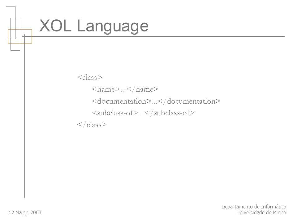 12 Março 2003 Departamento de Informática Universidade do Minho XOL Language...