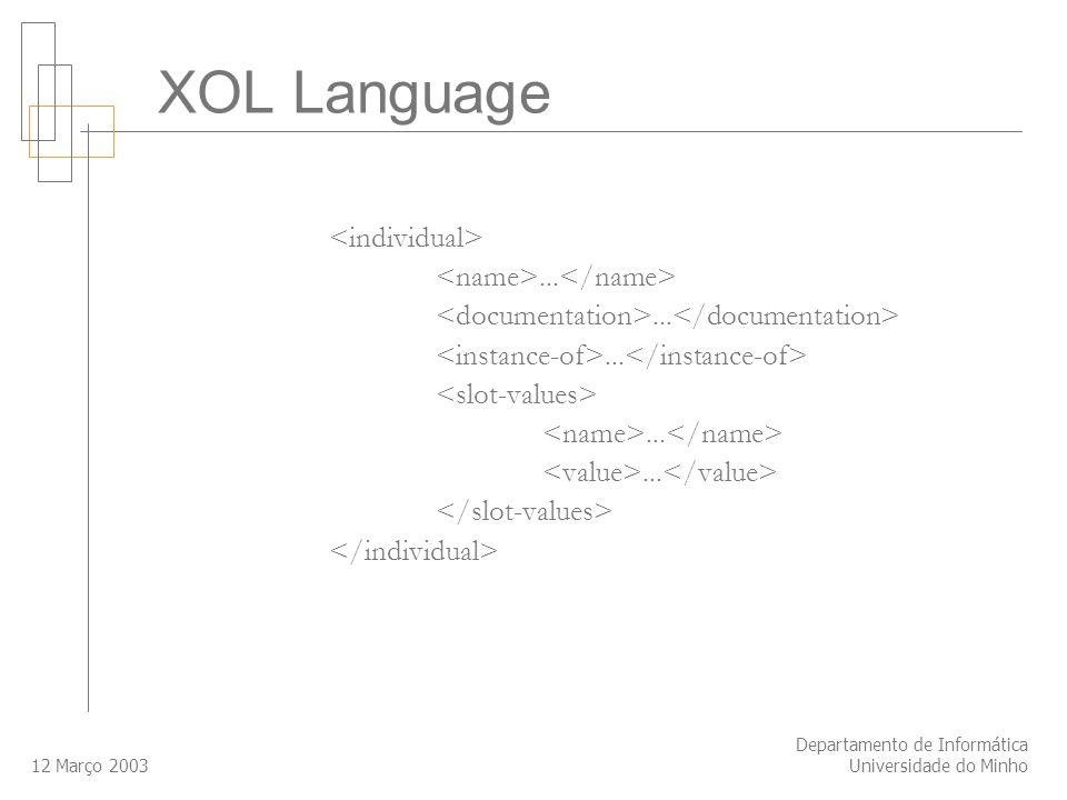 12 Março 2003 Departamento de Informática Universidade do Minho XOL Language......