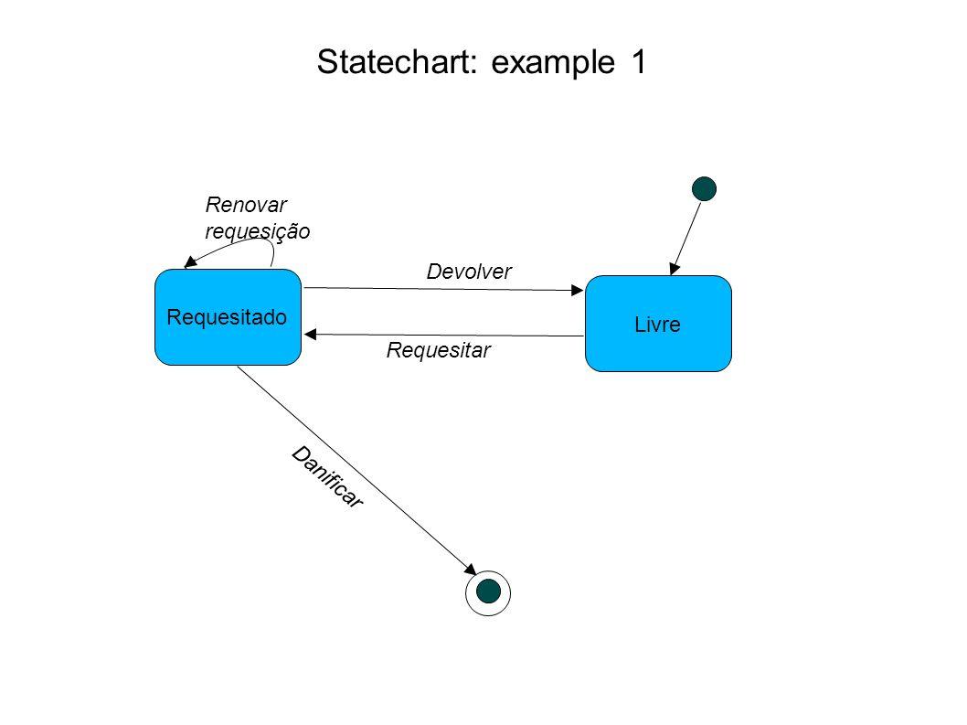 Statechart: example 1 Requesitado Livre Requesitar Renovar requesição Devolver Danificar