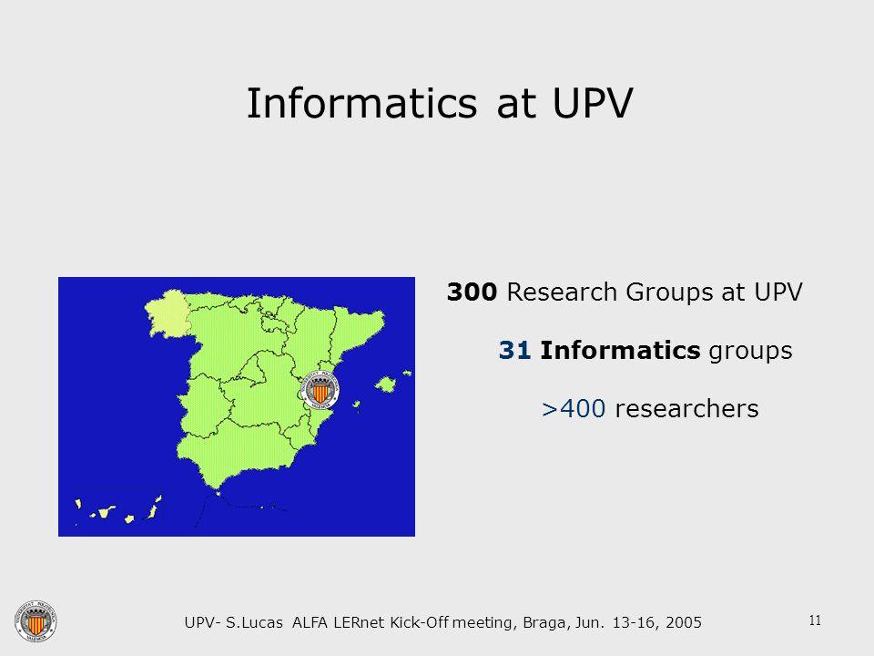 UPV- S.Lucas ALFA LERnet Kick-Off meeting, Braga, Jun. 13-16, 2005 11 Informatics at UPV 300 Research Groups at UPV 31 Informatics groups >400 researc