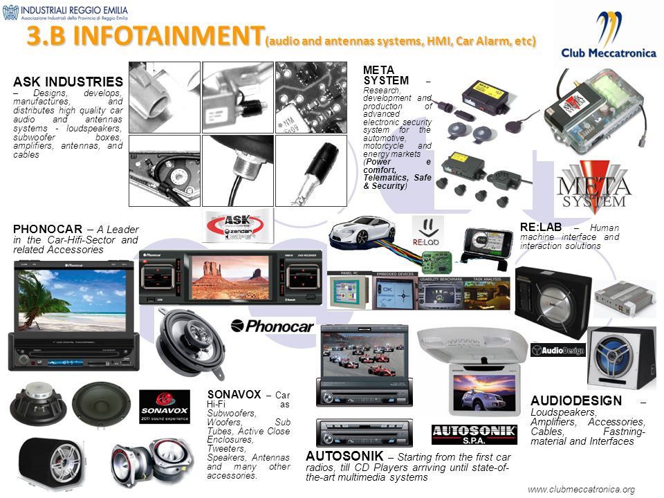 3.B INFOTAINMENT (audio and antennas systems, HMI, Car Alarm, etc) www.clubmeccatronica.org ASK INDUSTRIES – Designs, develops, manufactures, and distributes high quality car audio and antennas systems - loudspeakers, subwoofer boxes, amplifiers, antennas, and cables PHONOCAR – A Leader in the Car-Hifi-Sector and related Accessories AUTOSONIK – Starting from the first car radios, till CD Players arriving until state-of- the-art multimedia systems AUDIODESIGN – Loudspeakers, Amplifiers, Accessories, Cables, Fastning- material and Interfaces SONAVOX – Car Hi-Fi as Subwoofers, Woofers, Sub Tubes, Active Close Enclosures, Tweeters, Speakers, Antennas and many other accessories.