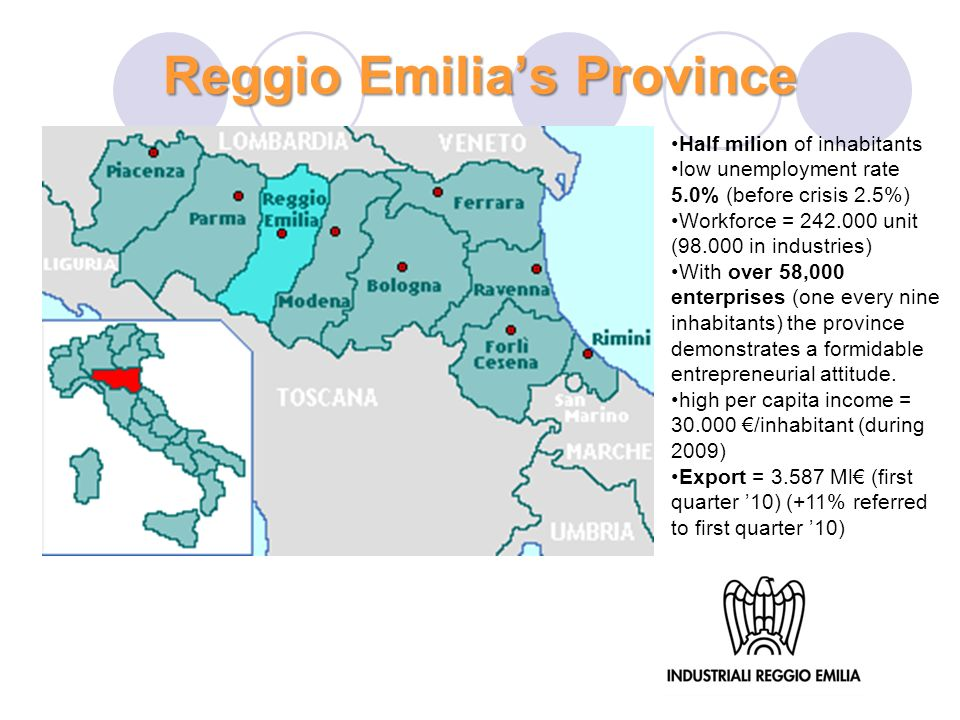 Reggio Emilias Province Half milion of inhabitants low unemployment rate 5.0% (before crisis 2.5%) Workforce = 242.000 unit (98.000 in industries) Wit