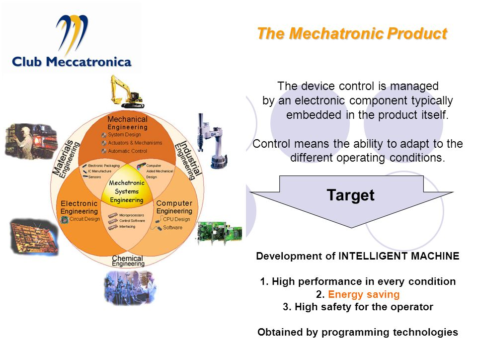 The Mechatronic Product Target Development of INTELLIGENT MACHINE 1. High performance in every condition 2. Energy saving 3. High safety for the opera