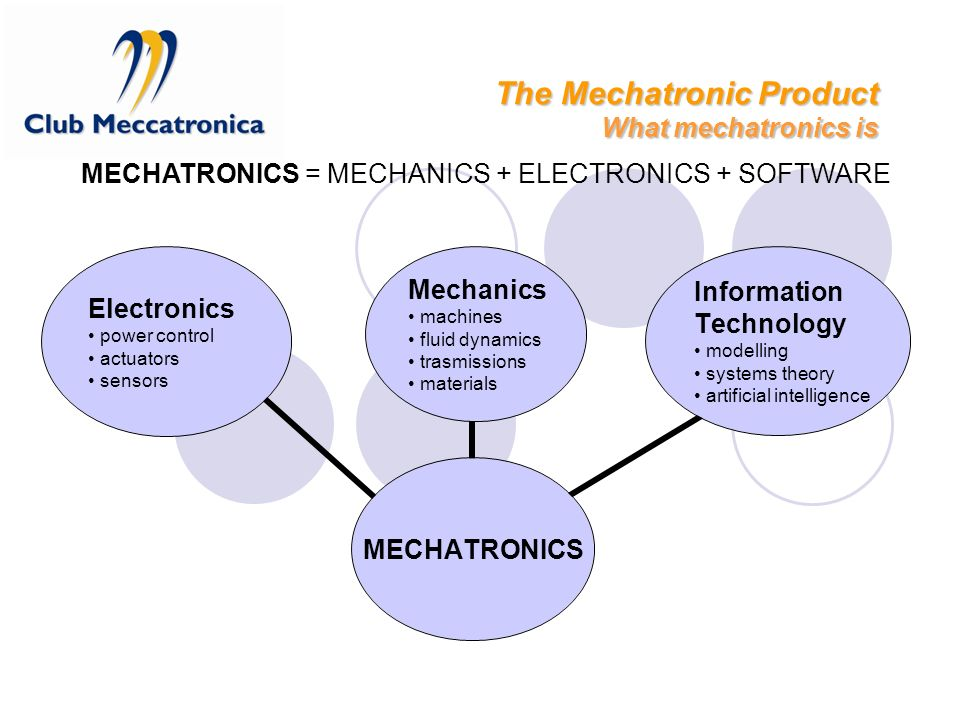 The Mechatronic Product What mechatronics is MECHATRONICS = MECHANICS + ELECTRONICS + SOFTWARE MECHATRONICS Mechanics machines fluid dynamics trasmissions materials Information Technology modelling systems theory artificial intelligence Electronics power control actuators sensors