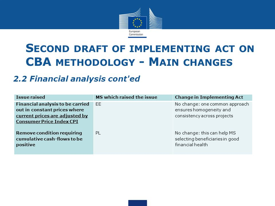 S ECOND DRAFT OF IMPLEMENTING ACT ON CBA METHODOLOGY - M AIN CHANGES 2.2 Financial analysis cont ed Issue raisedMS which raised the issueChange in Implementing Act Financial analysis to be carried out in constant prices where current prices are adjusted by Consumer Price Index CPI Remove condition requiring cumulative cash-flows to be positive EE PL No change: one common approach ensures homogeneity and consistency across projects No change: this can help MS selecting beneficiaries in good financial health