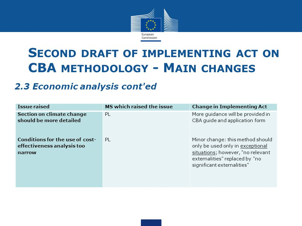 S ECOND DRAFT OF IMPLEMENTING ACT ON CBA METHODOLOGY - M AIN CHANGES 2.3 Economic analysis cont ed Issue raisedMS which raised the issueChange in Implementing Act Section on climate change should be more detailed Conditions for the use of cost- effectiveness analysis too narrow PL More guidance will be provided in CBA guide and application form Minor change: this method should only be used only in exceptional situations; however, no relevant externalities replaced by no significant externalities