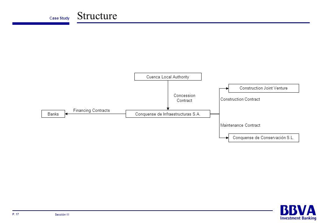 P. 17 Structure Sección III Concession Contract Cuenca Local Authority Conquense de Infraestructuras S.A. Construction Joint Venture Conquense de Cons