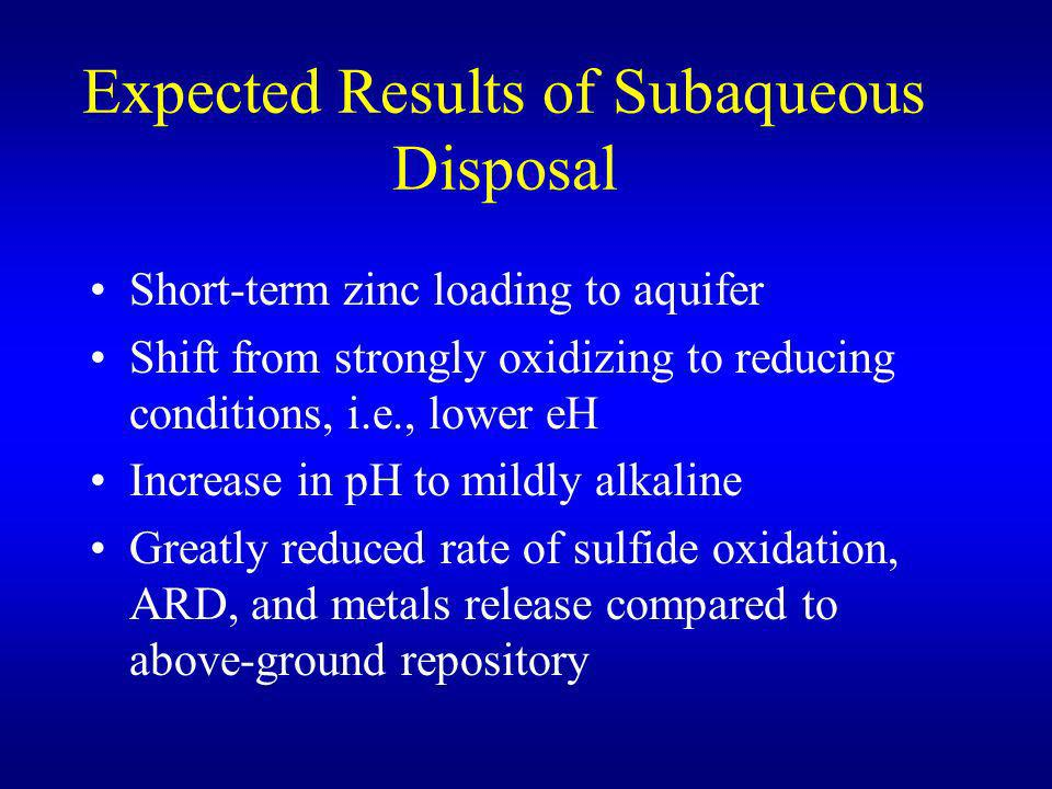 Expected Results of Subaqueous Disposal Short-term zinc loading to aquifer Shift from strongly oxidizing to reducing conditions, i.e., lower eH Increa