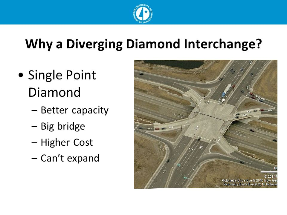 Why a Diverging Diamond Interchange.
