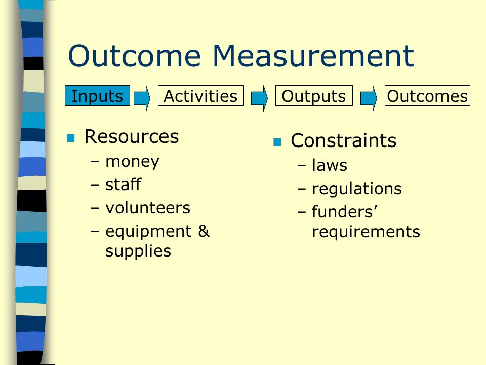 Outcome Measurement n Resources –money –staff –volunteers –equipment & supplies n Constraints –laws –regulations –funders requirements InputsActivitiesOutputsOutcomes