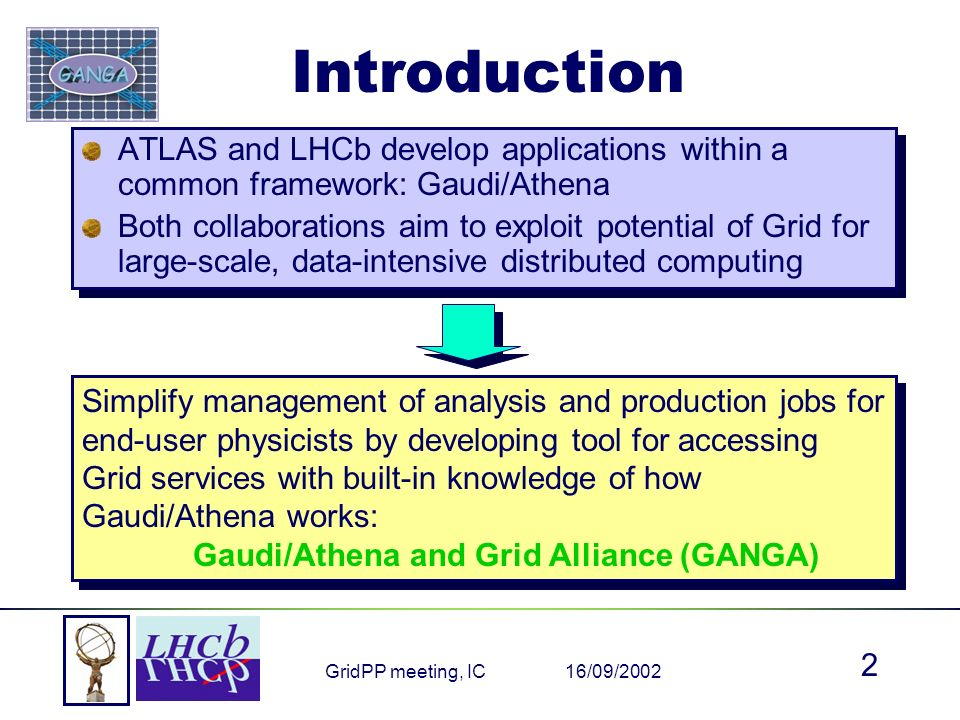 16/09/2002GridPP meeting, IC 2 Introduction ATLAS and LHCb develop applications within a common framework: Gaudi/Athena Both collaborations aim to exploit potential of Grid for large-scale, data-intensive distributed computing ATLAS and LHCb develop applications within a common framework: Gaudi/Athena Both collaborations aim to exploit potential of Grid for large-scale, data-intensive distributed computing Simplify management of analysis and production jobs for end-user physicists by developing tool for accessing Grid services with built-in knowledge of how Gaudi/Athena works: Gaudi/Athena and Grid Alliance (GANGA) Simplify management of analysis and production jobs for end-user physicists by developing tool for accessing Grid services with built-in knowledge of how Gaudi/Athena works: Gaudi/Athena and Grid Alliance (GANGA)